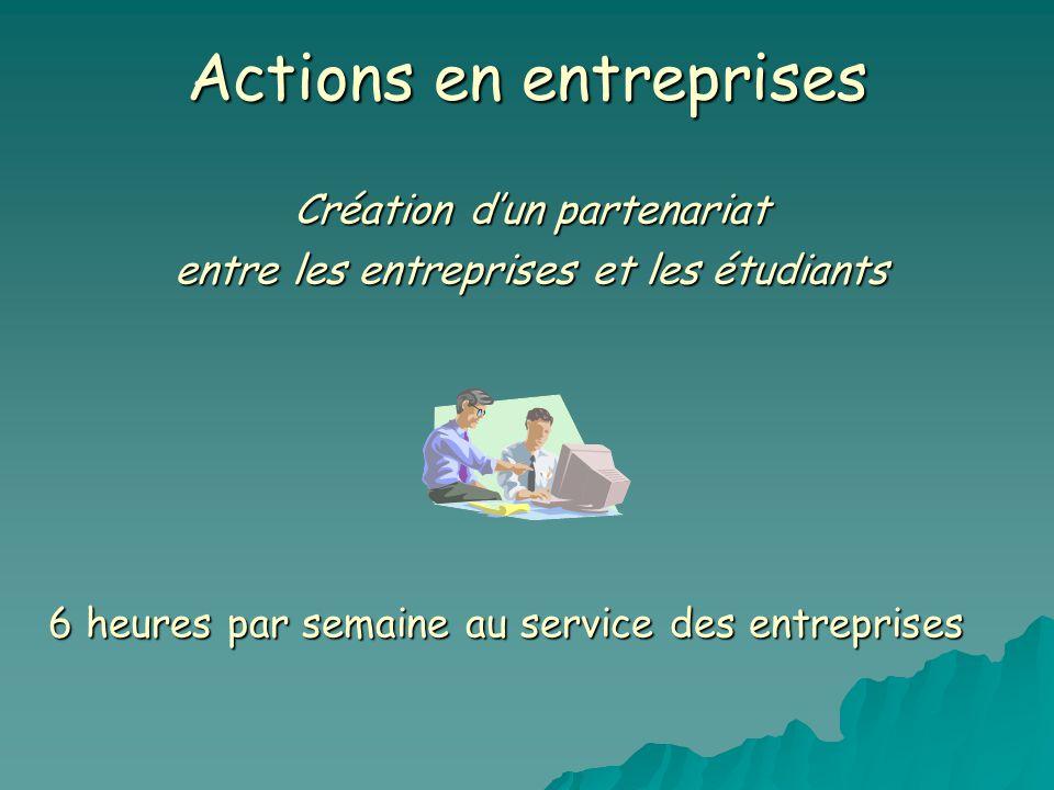 Actions en entreprises Création dun partenariat entre les entreprises et les étudiants 6 heures par semaine au service des entreprises