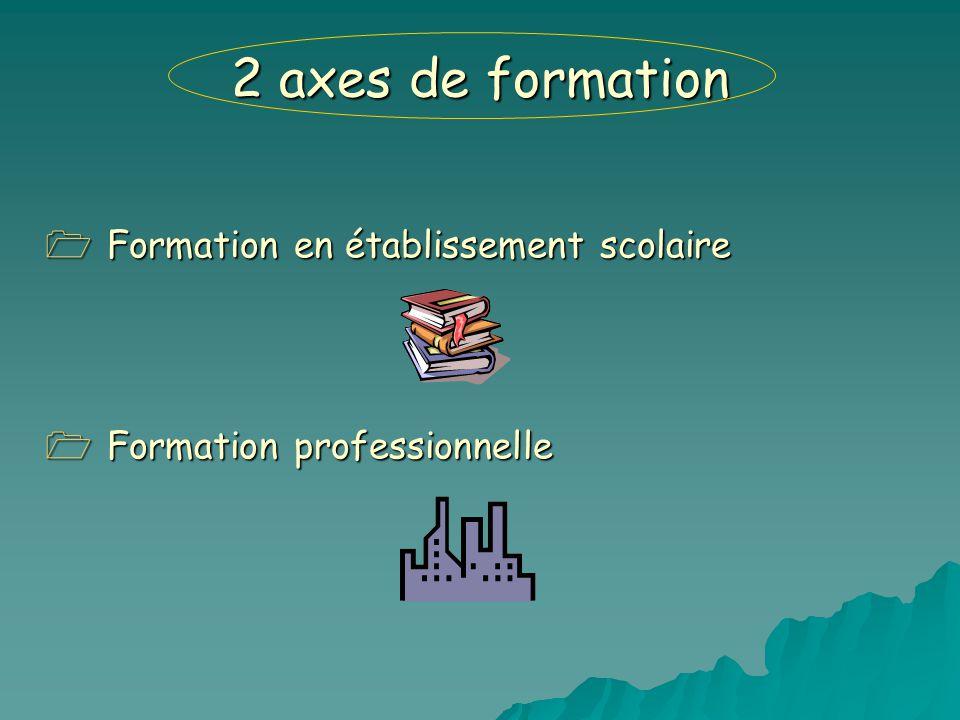 2 axes de formation Formation en établissement scolaire Formation en établissement scolaire Formation professionnelle Formation professionnelle