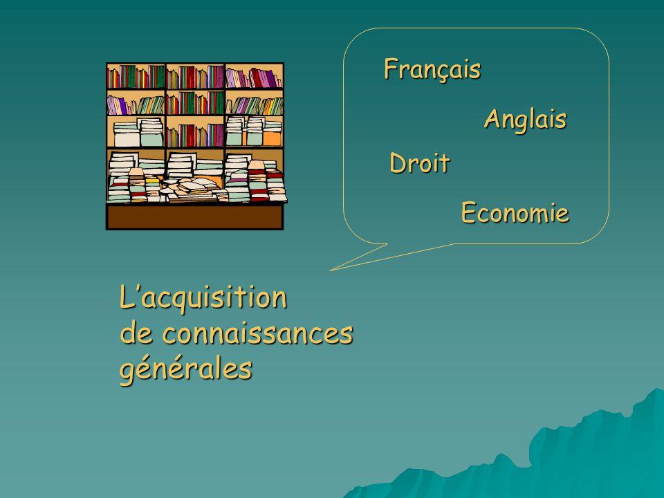 Lacquisition de connaissances générales Français Anglais Economie Droit