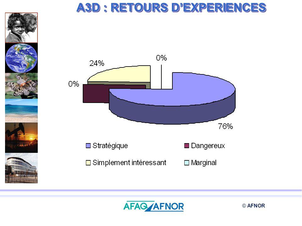 © AFNOR A3D : RETOURS DEXPERIENCES