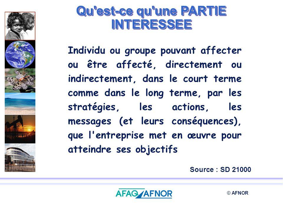 © AFNOR Qu'est-ce qu'une PARTIE INTERESSEE Individu ou groupe pouvant affecter ou être affecté, directement ou indirectement, dans le court terme comm