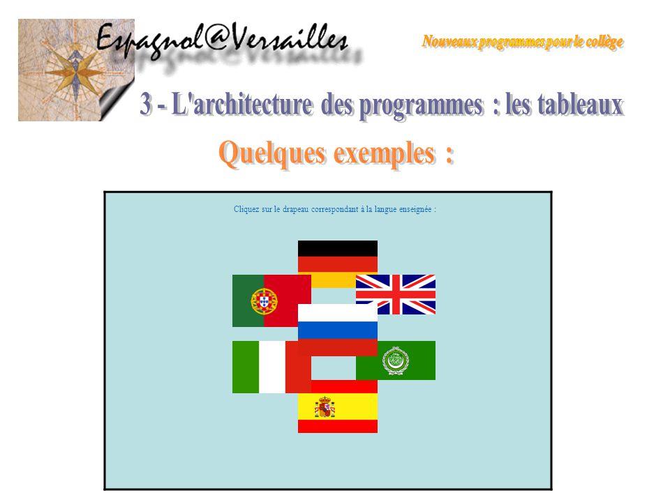 Cliquez sur le drapeau correspondant à la langue enseignée :