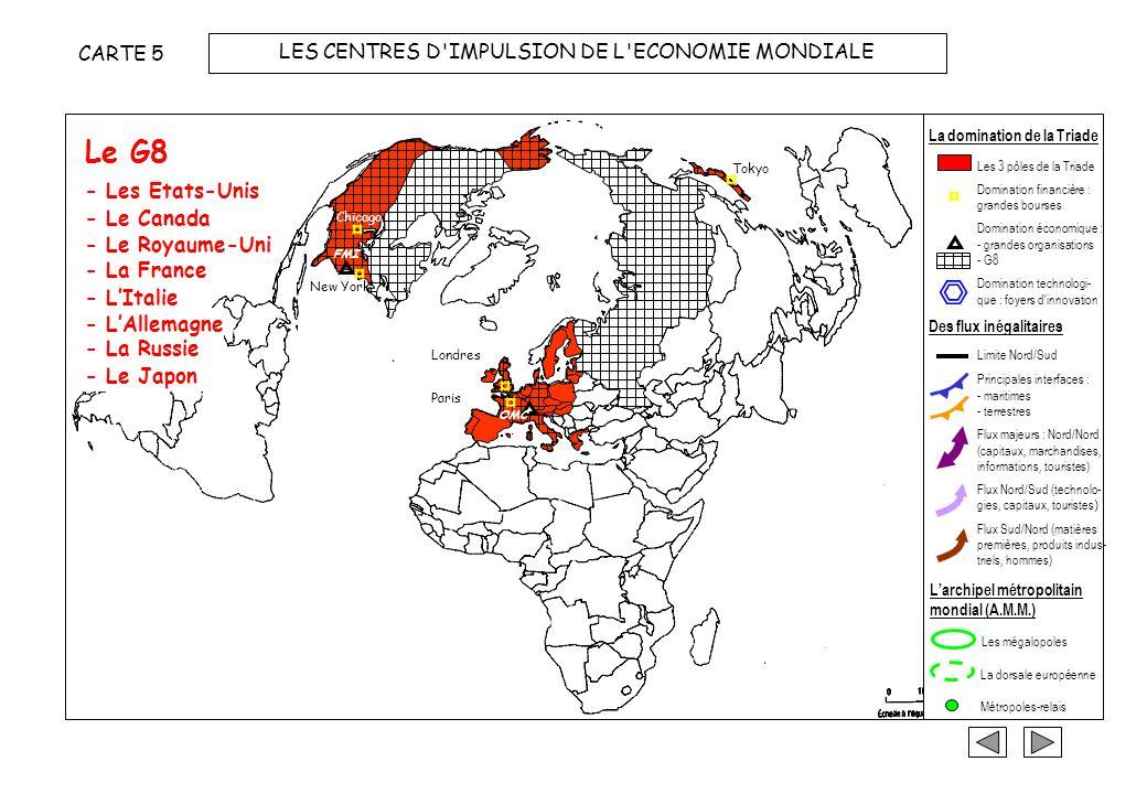 Les organisations ¤ Chicago ¤ ¤ ¤ Tokyo ¤ CARTE 4 LES CENTRES D IMPULSION DE L ECONOMIE MONDIALE FMI OMC - Le FMI - LOMC La domination de la Triade ¤ Les 3 pôles de la Triade Domination financière : grandes bourses Domination économique : - grandes organisations - G8 Domination technologi- que : foyers d innovation Limite Nord/Sud Principales interfaces : - maritimes - terrestres Flux majeurs : Nord/Nord (capitaux, marchandises, informations, touristes) Flux Nord/Sud (technolo- gies, capitaux, touristes ) Flux Sud/Nord (matières premières, produits indus- triels, hommes) Les mégalopoles La dorsale européenne Métropoles-relais Des flux inégalitaires Larchipel métropolitain mondial (A.M.M.) New York Londres Paris