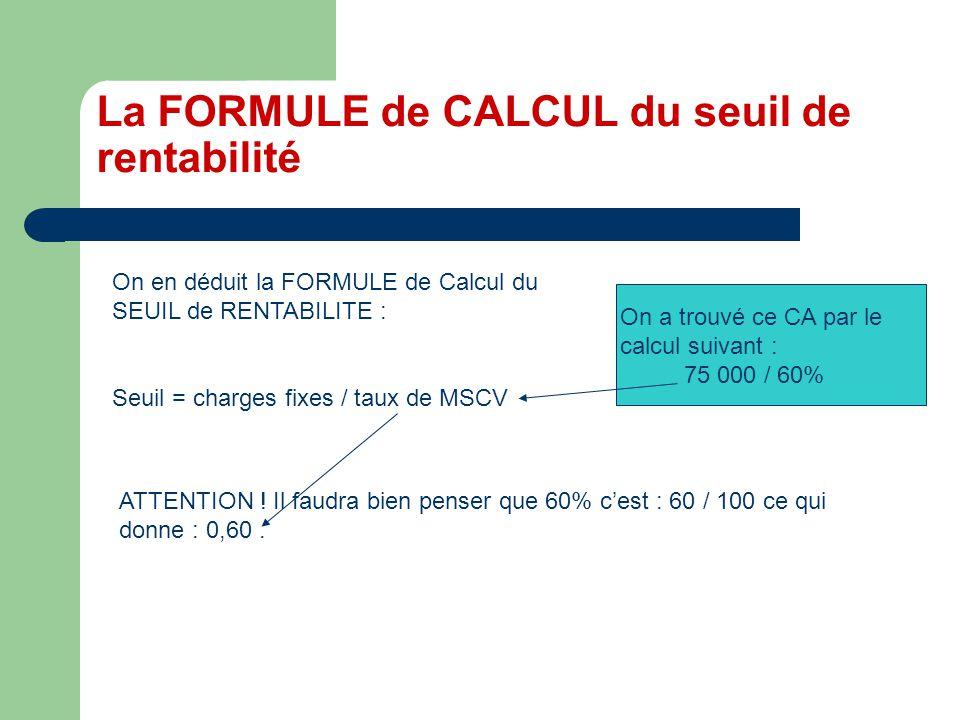La FORMULE de CALCUL du seuil de rentabilité On a trouvé ce CA par le calcul suivant : 75 000 / 60% On en déduit la FORMULE de Calcul du SEUIL de RENTABILITE : Seuil = charges fixes / taux de MSCV ATTENTION .