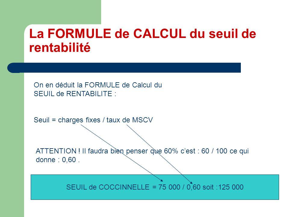 La FORMULE de CALCUL du seuil de rentabilité On en déduit la FORMULE de Calcul du SEUIL de RENTABILITE : Seuil = charges fixes / taux de MSCV ATTENTION .