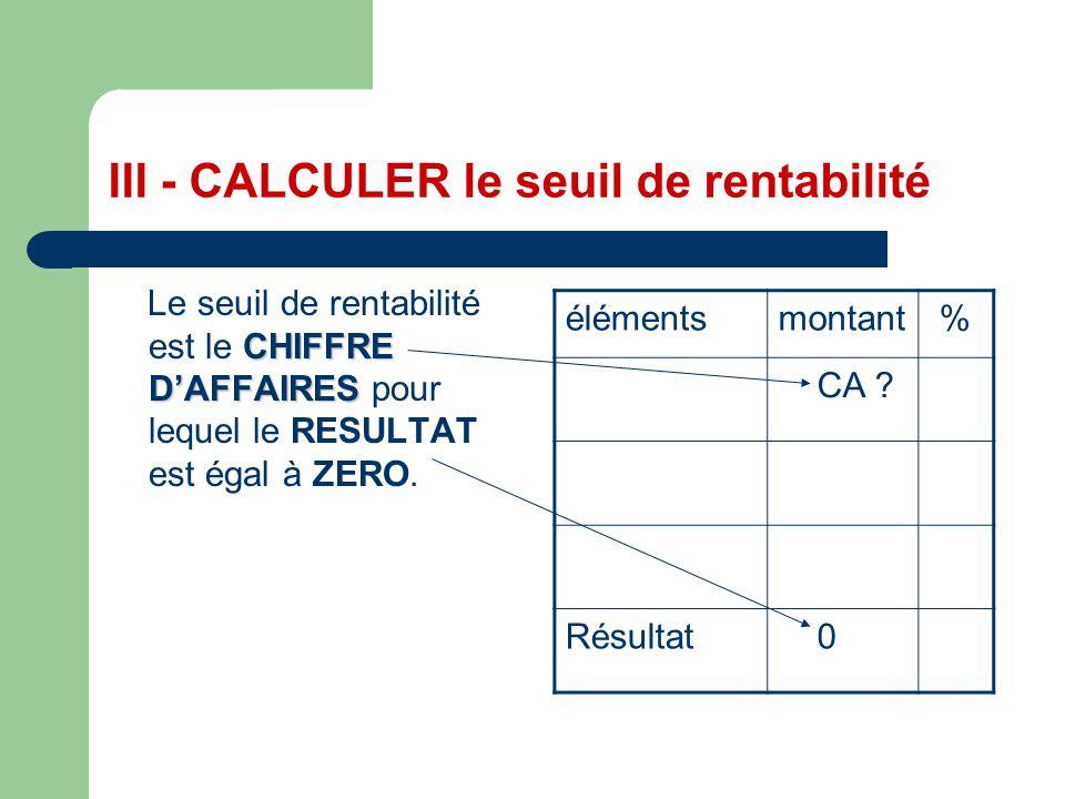 III - CALCULER le seuil de rentabilité CHIFFRE DAFFAIRES Le seuil de rentabilité est le CHIFFRE DAFFAIRES pour lequel le RESULTAT est égal à ZERO.