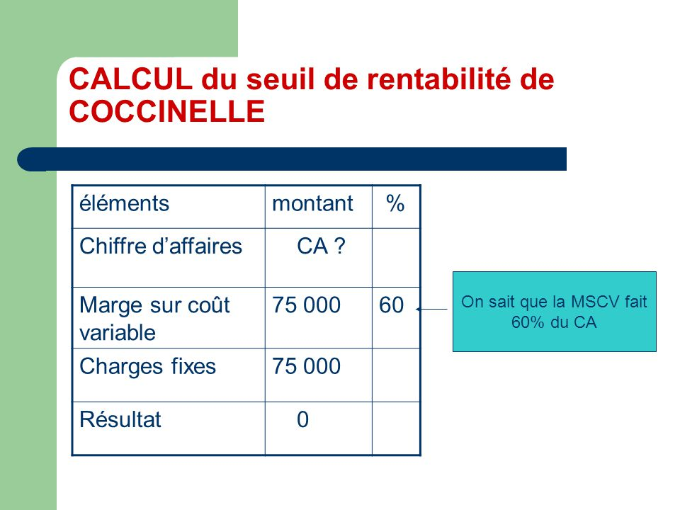 CALCUL du seuil de rentabilité de COCCINELLE élémentsmontant % Chiffre daffaires CA .