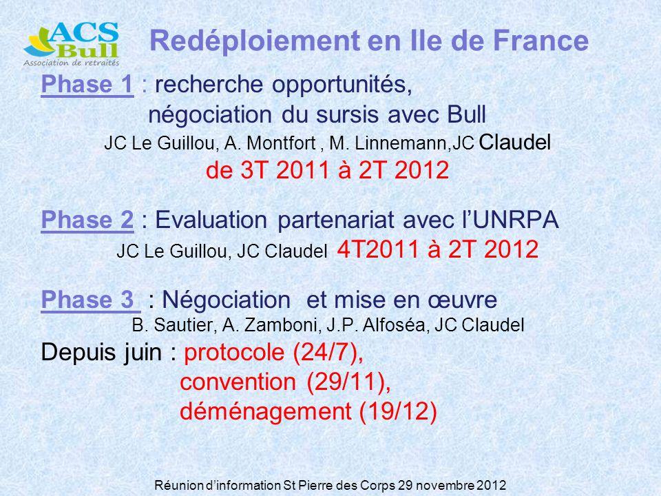 Réunion dinformation St Pierre des Corps 29 novembre 2012 Redéploiement en Ile de France Phase 1 : recherche opportunités, négociation du sursis avec Bull JC Le Guillou, A.