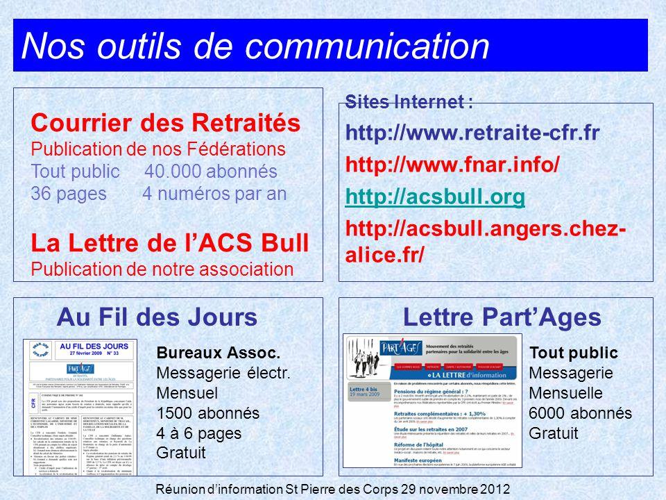 Nos outils de communication Bureaux Assoc. Messagerie électr.