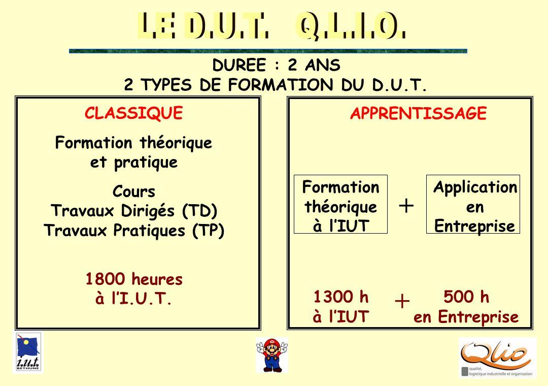 LES 2 FORMATIONS DUREE : 2 ANS 2 TYPES DE FORMATION DU D.U.T. CLASSIQUE Formation théorique et pratique Cours Travaux Dirigés (TD) Travaux Pratiques (