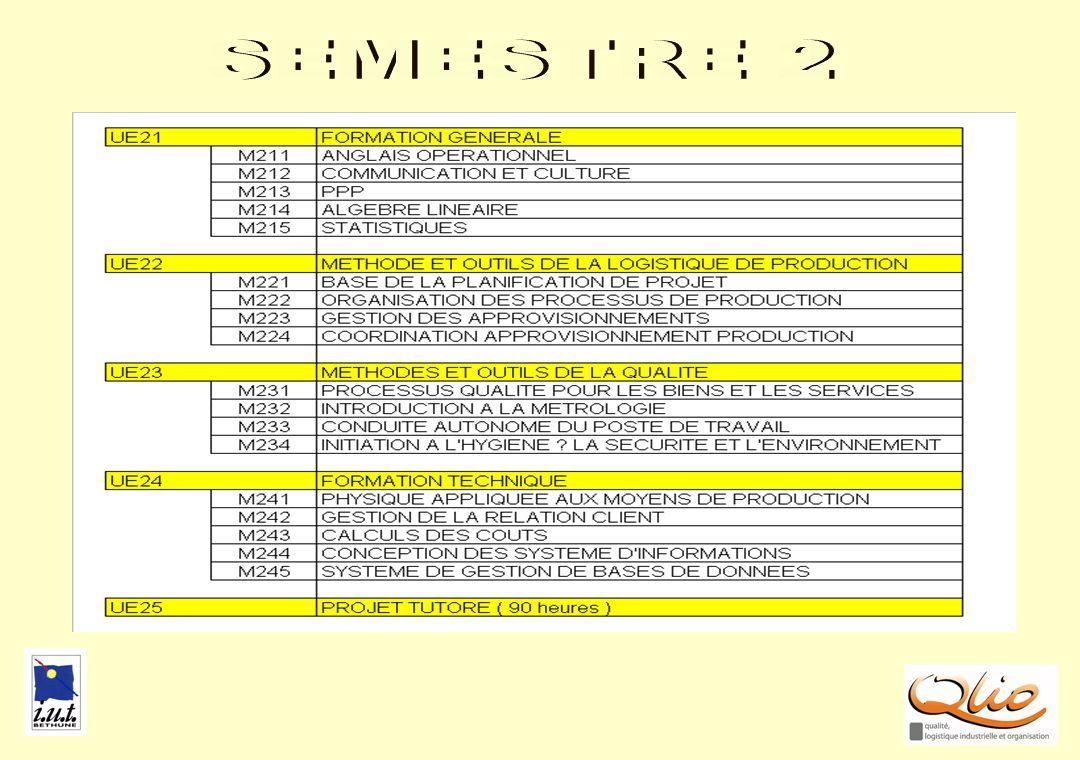 SEMESTRE 2