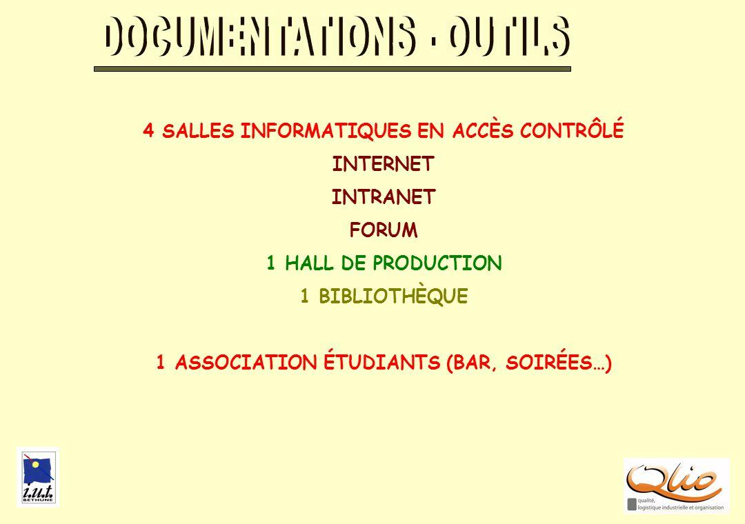 SALLESINFOS 4 SALLES INFORMATIQUES EN ACCÈS CONTRÔLÉ INTERNET INTRANET FORUM 1 HALL DE PRODUCTION 1 BIBLIOTHÈQUE 1 ASSOCIATION ÉTUDIANTS (BAR, SOIRÉES