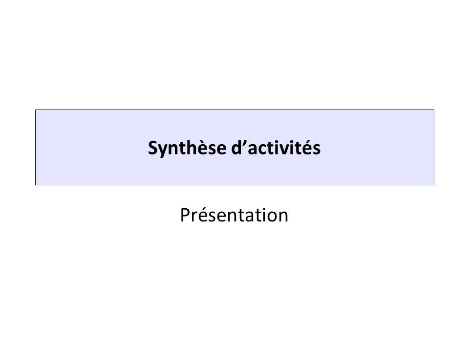 Synthèse dactivités Présentation