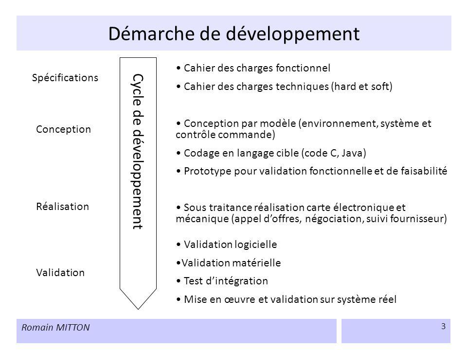 Romain MITTON 3 Démarche de développement Spécifications Cycle de développement Conception Réalisation Validation Cahier des charges fonctionnel Cahie