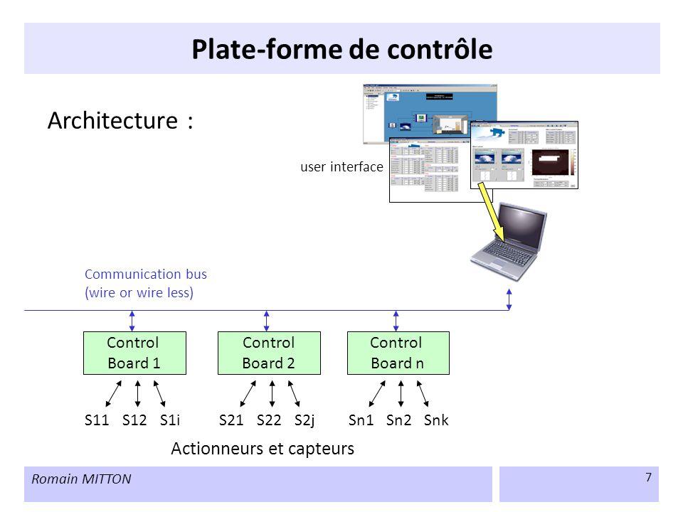Romain MITTON 7 Plate-forme de contrôle Control Board 1 Control Board 2 Control Board n S11S12S1iS21S22S2jSn1Sn2Snk Communication bus (wire or wire le