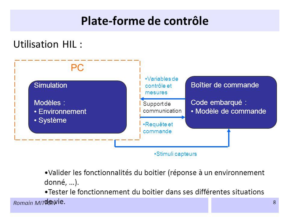 Romain MITTON 8 Plate-forme de contrôle Utilisation HIL : Boîtier de commande Code embarqué : Modèle de commande Simulation Modèles : Environnement Sy