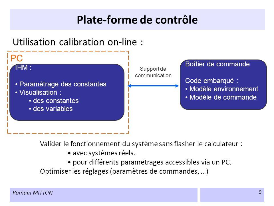Romain MITTON 9 Plate-forme de contrôle Utilisation calibration on-line : Boîtier de commande Code embarqué : Modèle environnement Modèle de commande