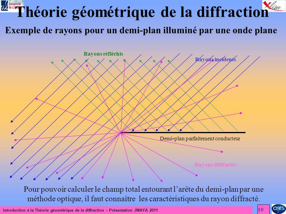 Introduction à la Théorie géométrique de la diffraction – Présentation JWAYA 2011 10 Théorie géométrique de la diffraction Exemple de rayons pour un d