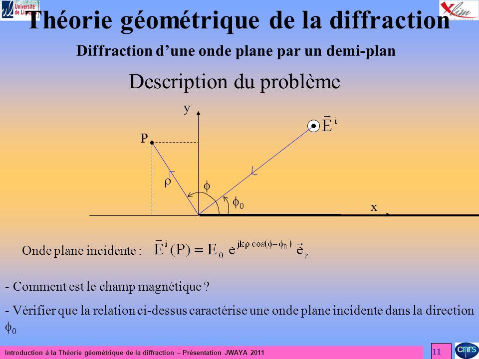 Introduction à la Théorie géométrique de la diffraction – Présentation JWAYA 2011 11 Théorie géométrique de la diffraction Diffraction dune onde plane
