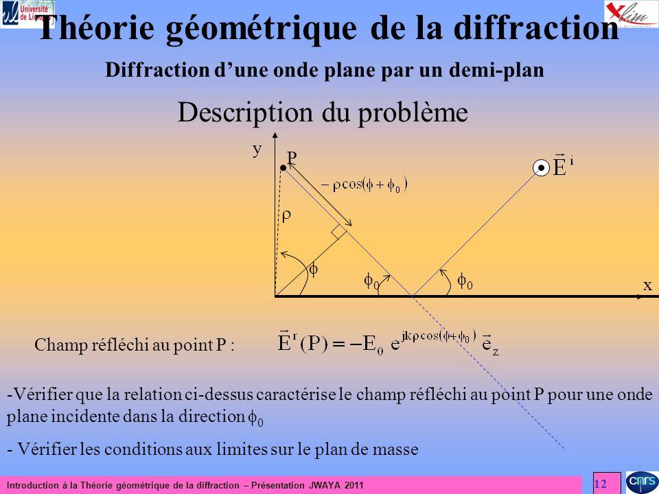Introduction à la Théorie géométrique de la diffraction – Présentation JWAYA 2011 12 Théorie géométrique de la diffraction Diffraction dune onde plane