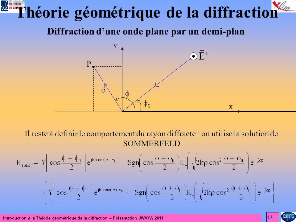 Introduction à la Théorie géométrique de la diffraction – Présentation JWAYA 2011 13 Théorie géométrique de la diffraction Diffraction dune onde plane