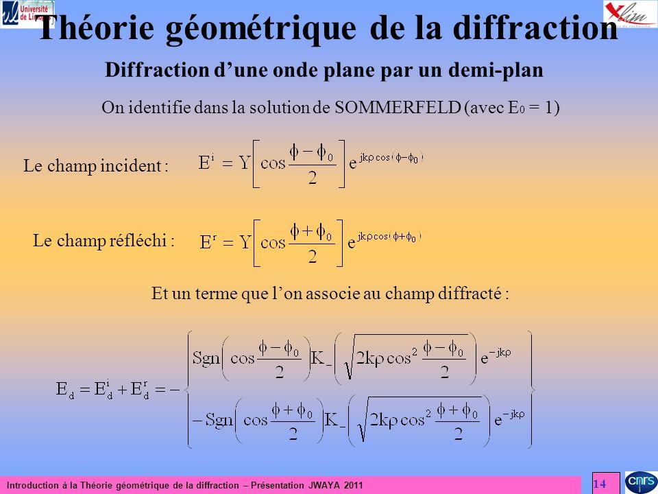 Introduction à la Théorie géométrique de la diffraction – Présentation JWAYA 2011 14 Théorie géométrique de la diffraction Diffraction dune onde plane