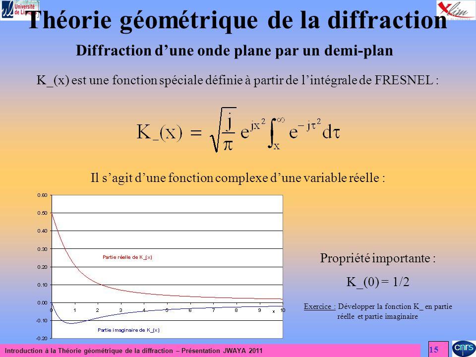 Introduction à la Théorie géométrique de la diffraction – Présentation JWAYA 2011 15 Théorie géométrique de la diffraction Diffraction dune onde plane