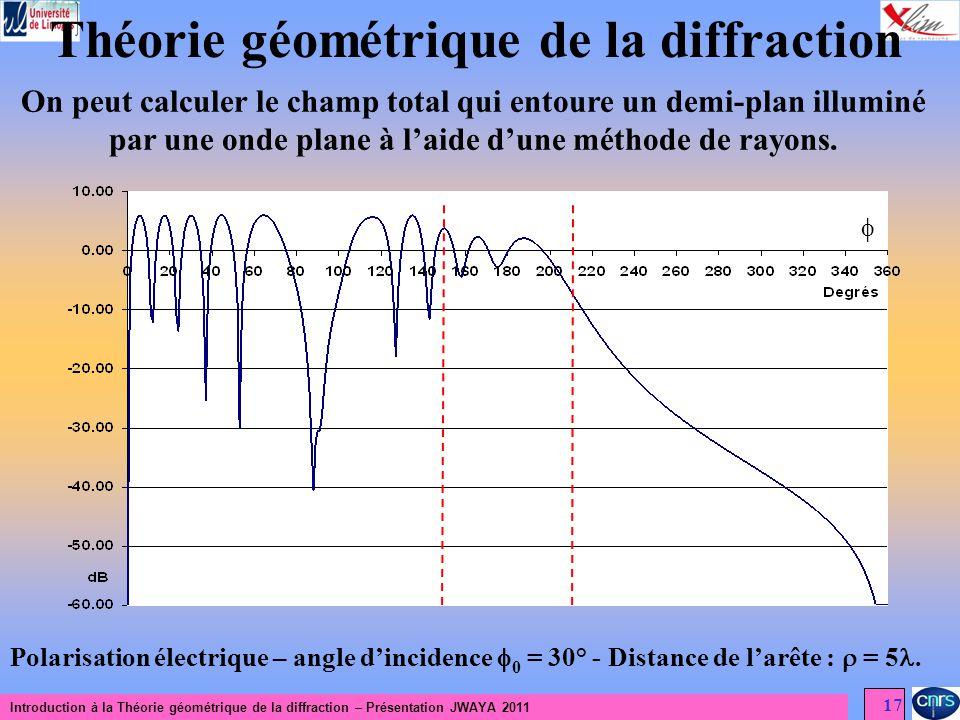 Introduction à la Théorie géométrique de la diffraction – Présentation JWAYA 2011 17 Théorie géométrique de la diffraction On peut calculer le champ t