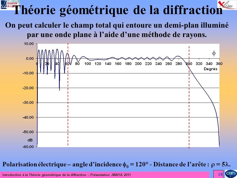 Introduction à la Théorie géométrique de la diffraction – Présentation JWAYA 2011 18 Théorie géométrique de la diffraction On peut calculer le champ t