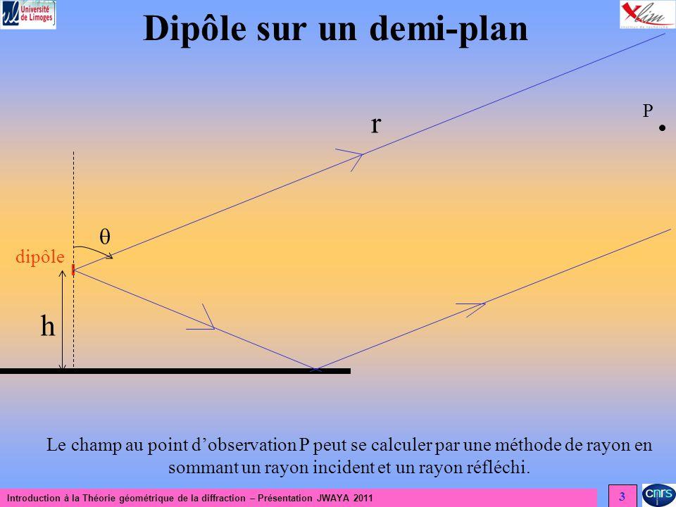 Introduction à la Théorie géométrique de la diffraction – Présentation JWAYA 2011 14 Théorie géométrique de la diffraction Diffraction dune onde plane par un demi-plan On identifie dans la solution de SOMMERFELD (avec E 0 = 1) Le champ incident : Le champ réfléchi : Et un terme que lon associe au champ diffracté :