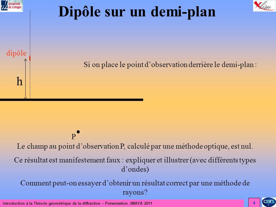 Introduction à la Théorie géométrique de la diffraction – Présentation JWAYA 2011 5 Dipôle sur un demi-plan dipôle h P Le champ ne peut être calculé que si on est capable de définir un rayon diffracté.