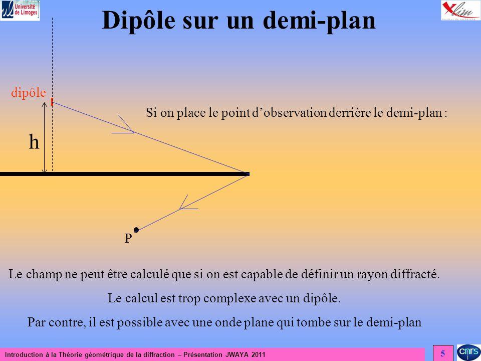 Introduction à la Théorie géométrique de la diffraction – Présentation JWAYA 2011 5 Dipôle sur un demi-plan dipôle h P Le champ ne peut être calculé q