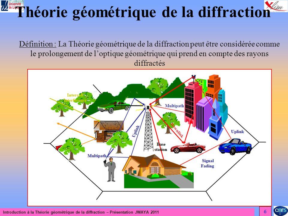 Introduction à la Théorie géométrique de la diffraction – Présentation JWAYA 2011 17 Théorie géométrique de la diffraction On peut calculer le champ total qui entoure un demi-plan illuminé par une onde plane à laide dune méthode de rayons.
