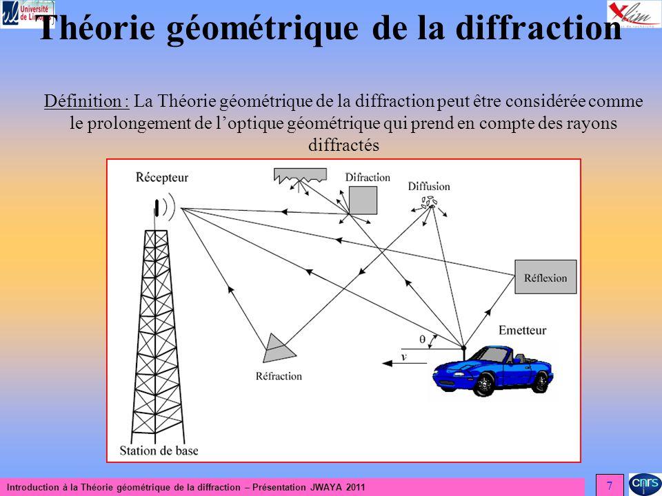 Introduction à la Théorie géométrique de la diffraction – Présentation JWAYA 2011 8 Théorie géométrique de la diffraction La recherche des rayons qui parviennent de la source au point dobservation Obstacle 1 Obstacle 2 Point dobservation Source Rayons : -----Directs -----Réfléchis -----Diffractés