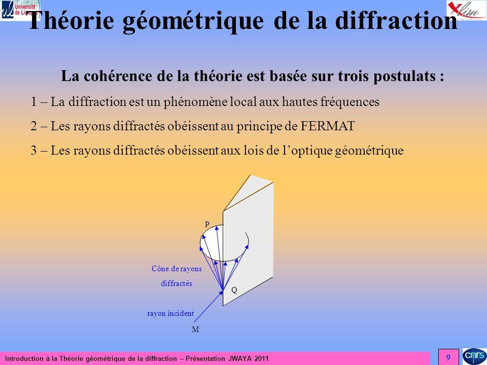 Introduction à la Théorie géométrique de la diffraction – Présentation JWAYA 2011 10 Théorie géométrique de la diffraction Exemple de rayons pour un demi-plan illuminé par une onde plane Demi-plan parfaitement conducteur Rayons incidents Rayons réfléchis Rayons diffractés Pour pouvoir calculer le champ total entourant larête du demi-plan par une méthode optique, il faut connaître les caractéristiques du rayon diffracté.