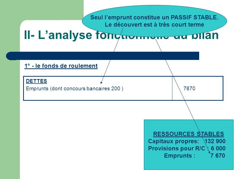 II- Lanalyse fonctionnelle du bilan 1° - le fonds de roulement RESSOURCES STABLES Capitaux propres: 132 900 Provisions pour R/C : 6 000 Emprunts : 7 6