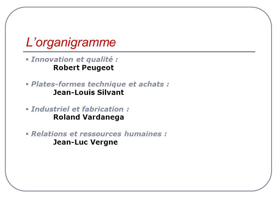 Innovation et qualité : Robert Peugeot Plates-formes technique et achats : Jean-Louis Silvant Industriel et fabrication : Roland Vardanega Relations et ressources humaines : Jean-Luc Vergne