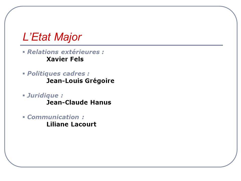 LEtat Major Relations extérieures : Xavier Fels Politiques cadres : Jean-Louis Grégoire Juridique : Jean-Claude Hanus Communication : Liliane Lacourt