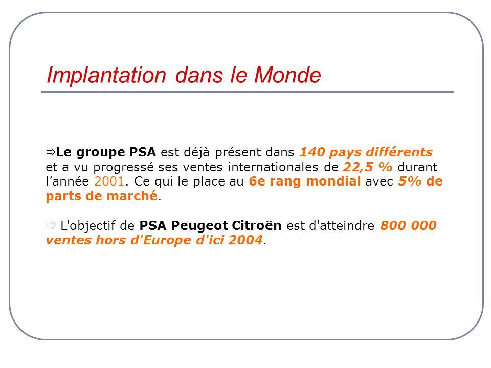 Implantation dans le Monde Le groupe PSA est déjà présent dans 140 pays différents et a vu progressé ses ventes internationales de 22,5 % durant lannée 2001.