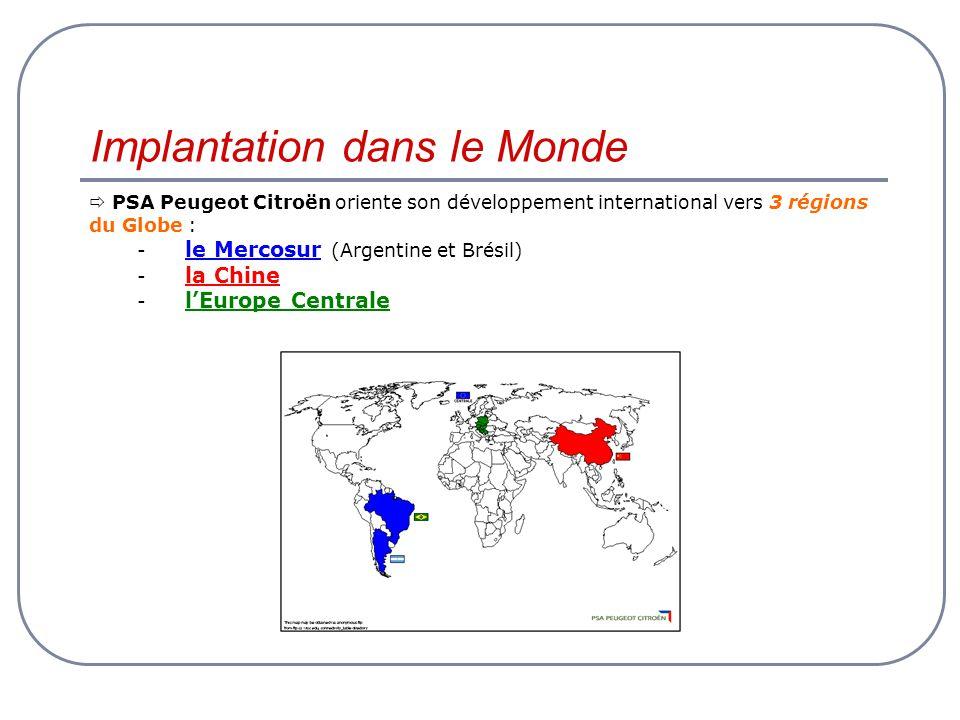 Implantation dans le Monde PSA Peugeot Citroën oriente son développement international vers 3 régions du Globe : - le Mercosur (Argentine et Brésil) - la Chine - lEurope Centrale