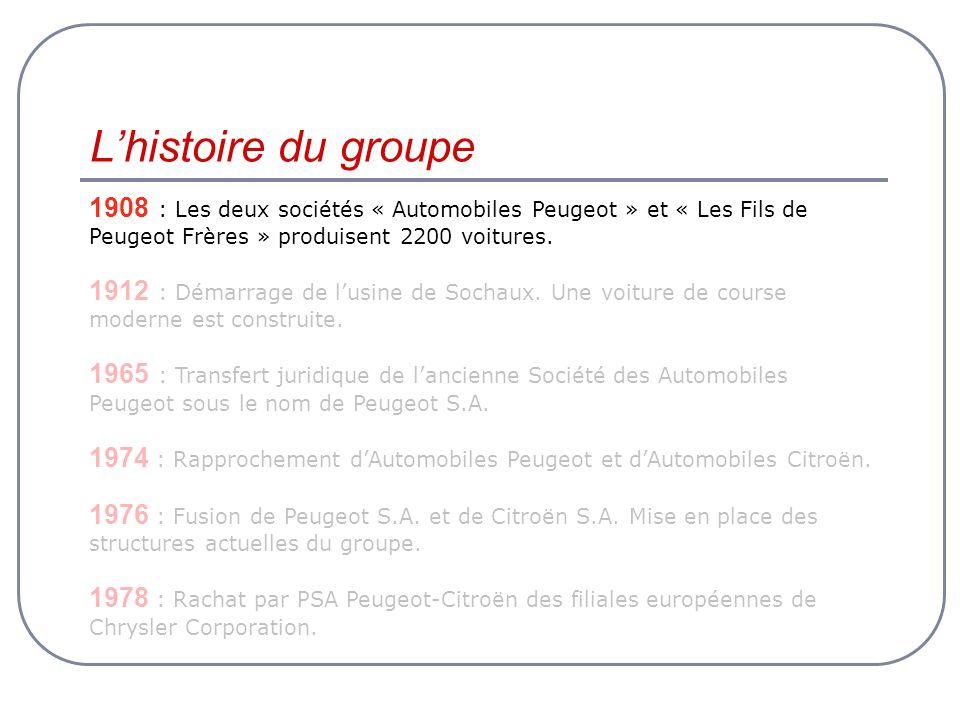 Lhistoire du groupe 1908 : Les deux sociétés « Automobiles Peugeot » et « Les Fils de Peugeot Frères » produisent 2200 voitures. 1912 : Démarrage de l