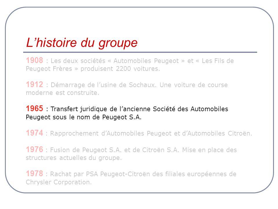 Lhistoire du groupe 1908 : Les deux sociétés « Automobiles Peugeot » et « Les Fils de Peugeot Frères » produisent 2200 voitures.