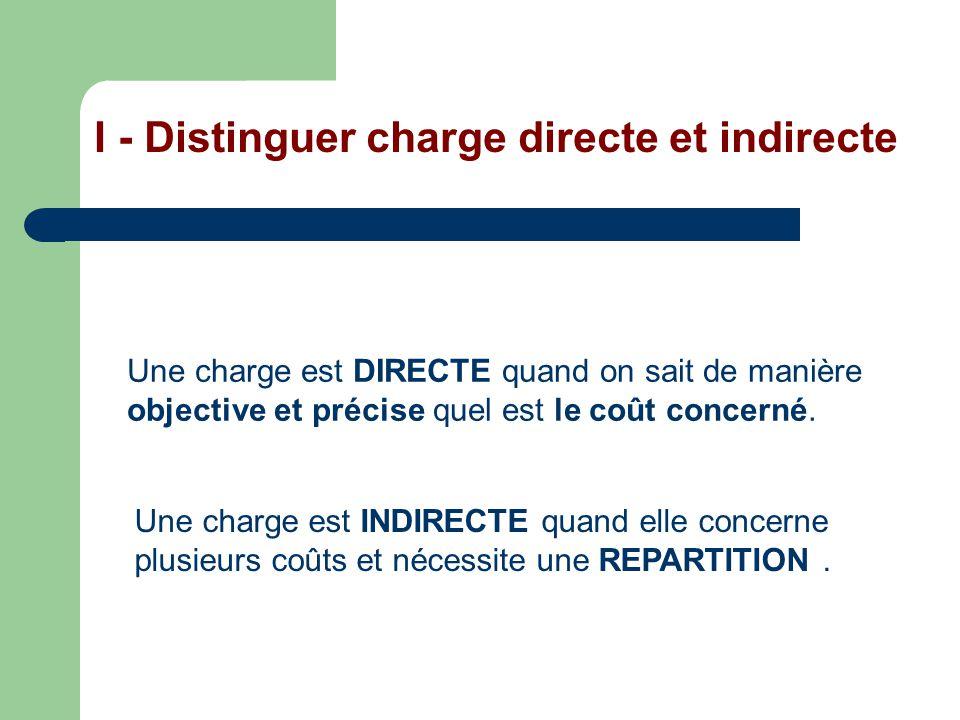 I - Distinguer charge directe et indirecte Une charge est DIRECTE quand on sait de manière objective et précise quel est le coût concerné.