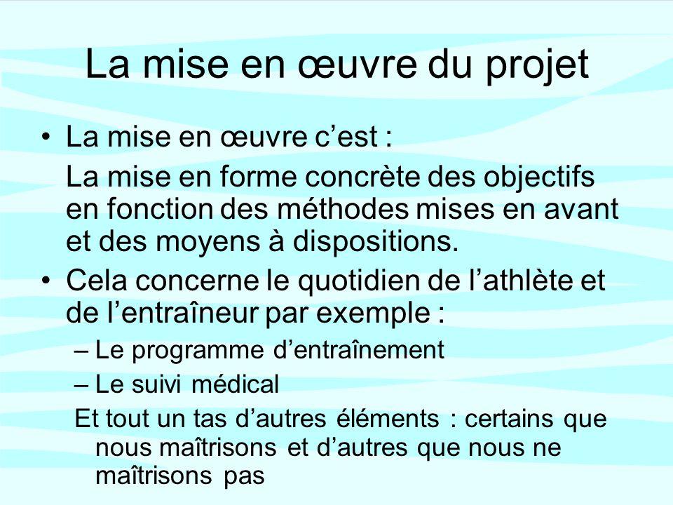 La mise en œuvre du projet La mise en œuvre cest : La mise en forme concrète des objectifs en fonction des méthodes mises en avant et des moyens à dispositions.