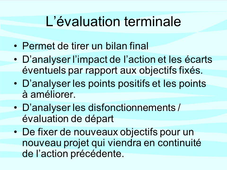 Lévaluation terminale Permet de tirer un bilan final Danalyser limpact de laction et les écarts éventuels par rapport aux objectifs fixés.