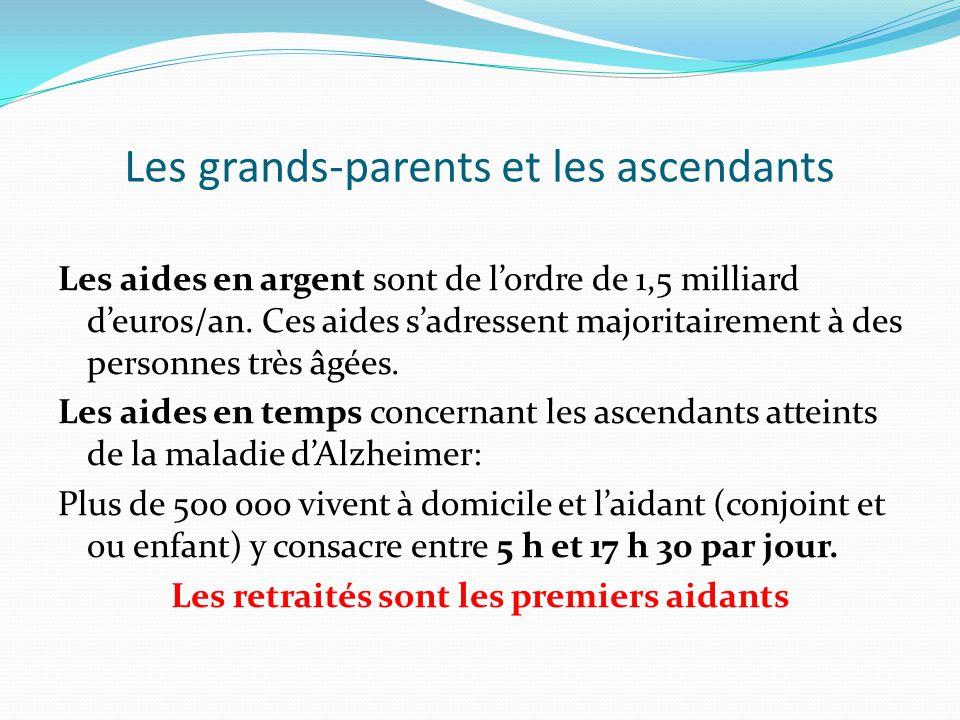 Les grands-parents et les ascendants Les aides en argent sont de lordre de 1,5 milliard deuros/an.