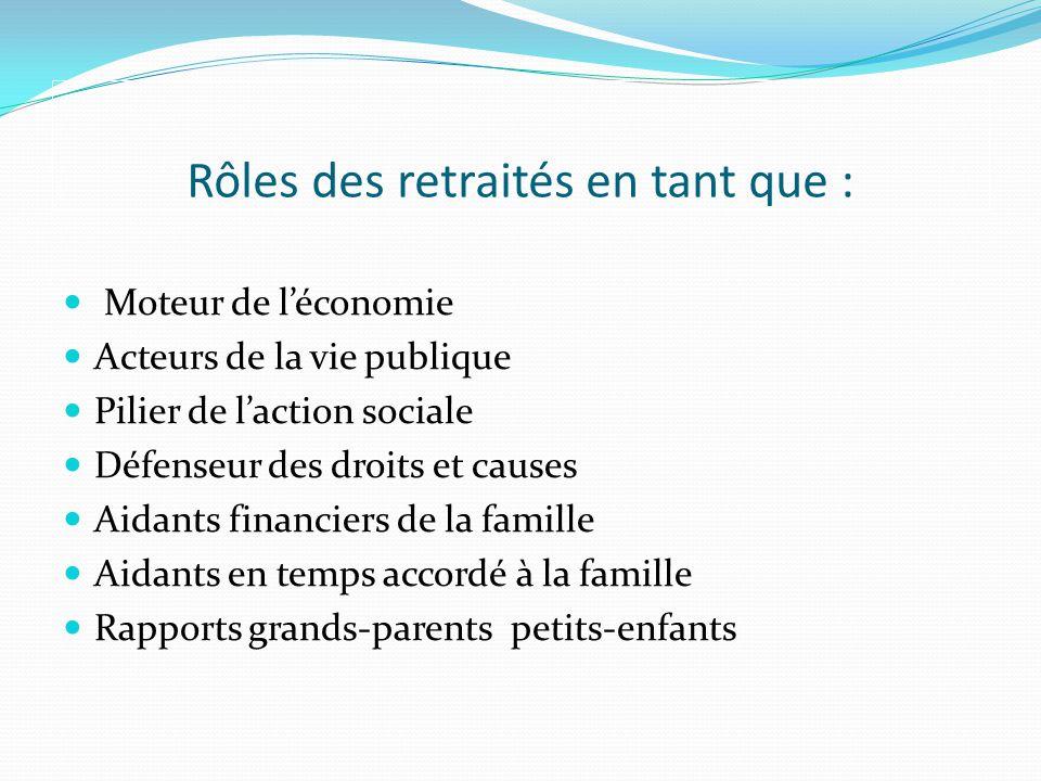 Les retraités une force de Consommation (Insee 2003)