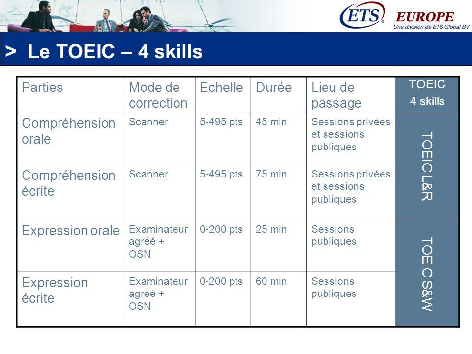 > Le TOEIC – 4 skills Public concerné: individuels, enseignement, entreprises et organismes de formation en langue Lieu de passage: dans les centres de sessions publiques (pour la partie TOEIC- S&W uniquement) Prix public: 189 TTC Correction du TOEIC S&W : 15 jours ouvrés Inscriptions: www.etseurope.org (professionnels); www.toeic.eu (individuels)www.etseurope.orgwww.toeic.eu Calendrier 2007 du TOEIC – 4 skills: TOEIC L&RTOEIC S&W (2 sessions par mois, les mardis, matin et après-midi): Tout au long de lannée sur demande 17 avril 15 mai 19 juin 17 juillet 18 septembre 16 octobre 20 novembre 18 décembre