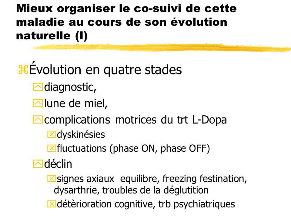 Mieux organiser le co-suivi de cette maladie au cours de son évolution naturelle (I) zÉvolution en quatre stades ydiagnostic, ylune de miel, ycomplica