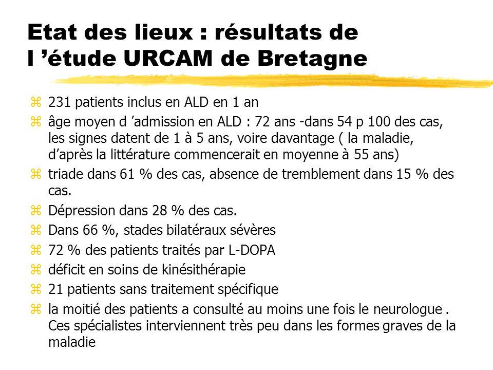 Etat des lieux : résultats de l étude URCAM de Bretagne z231 patients inclus en ALD en 1 an zâge moyen d admission en ALD : 72 ans -dans 54 p 100 des